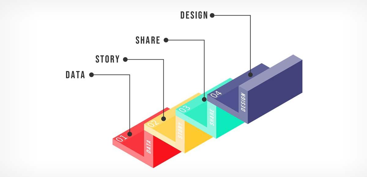Luo infografiikat Photoshopilla: suunnittelu, SEO ja viraaliset viestit - ilmaiset selitysvideot