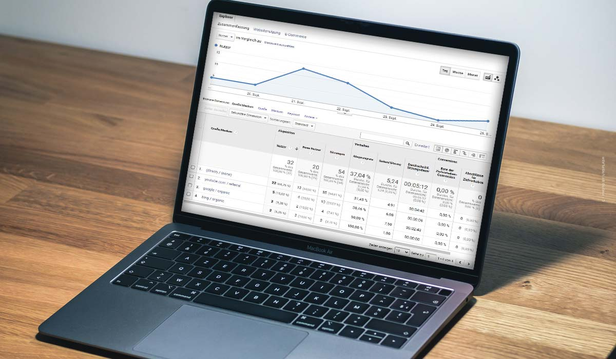 UTM-parametrit: Määritelmä, Google Analytics sähköistä kaupankäyntiä, Youtubea, Facebookia ja muita varten + esimerkki.